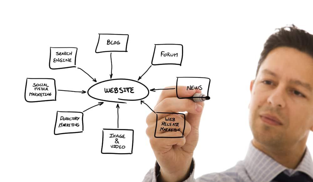 Ny hjemmeside - er SEO inkluderet?