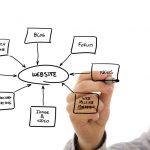 Det gode indhold på hjemmesiden har (næsten) ikke ændret sig