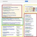 Synlig på Google – gør det i den rigtige rækkefølge