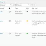 Wordpress SEO (nu Yoast SEO): hjælp til søgemaskineoptimering af din WordPress hjemmeside